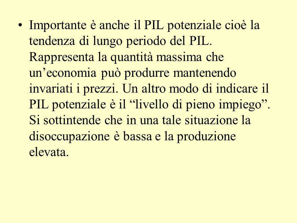Importante è anche il PIL potenziale cioè la tendenza di lungo periodo del PIL.