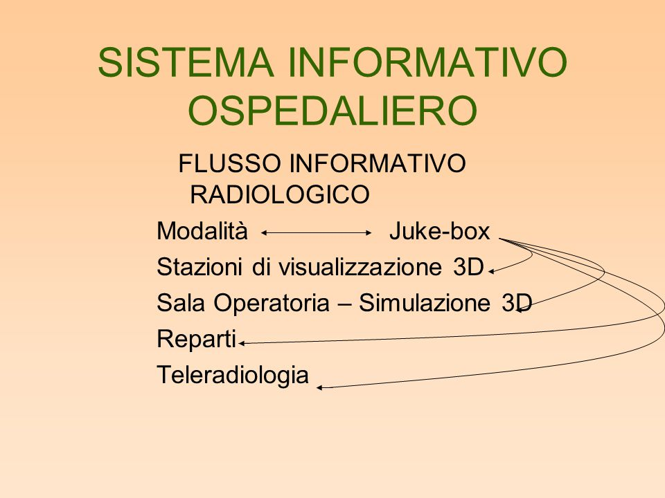 SISTEMA INFORMATIVO OSPEDALIERO