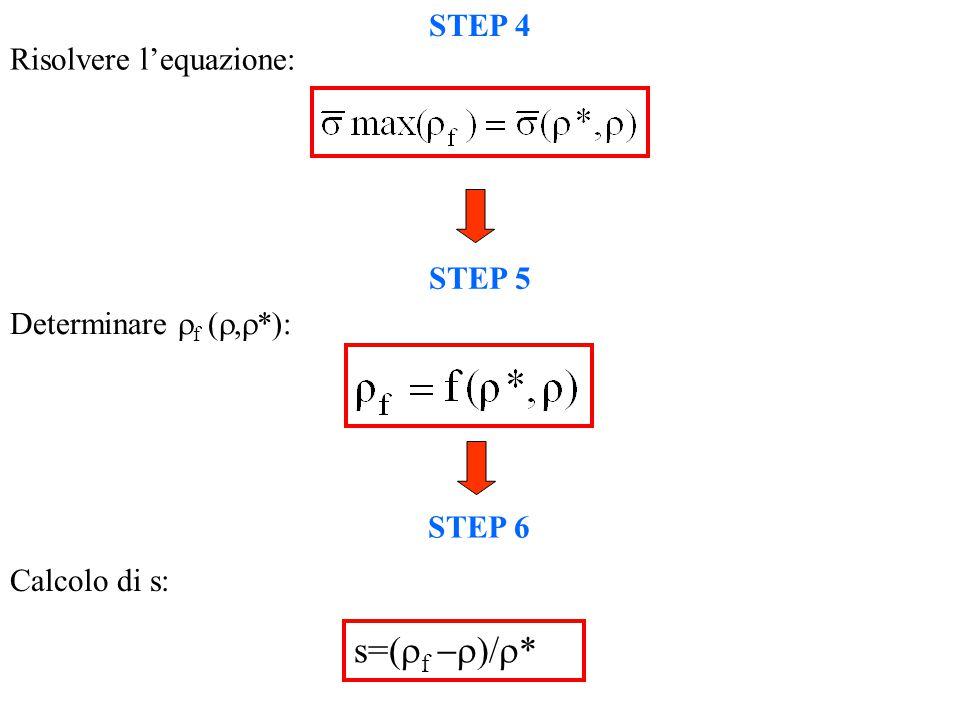 s=(rf -r)/r* STEP 4 Risolvere l'equazione: STEP 5