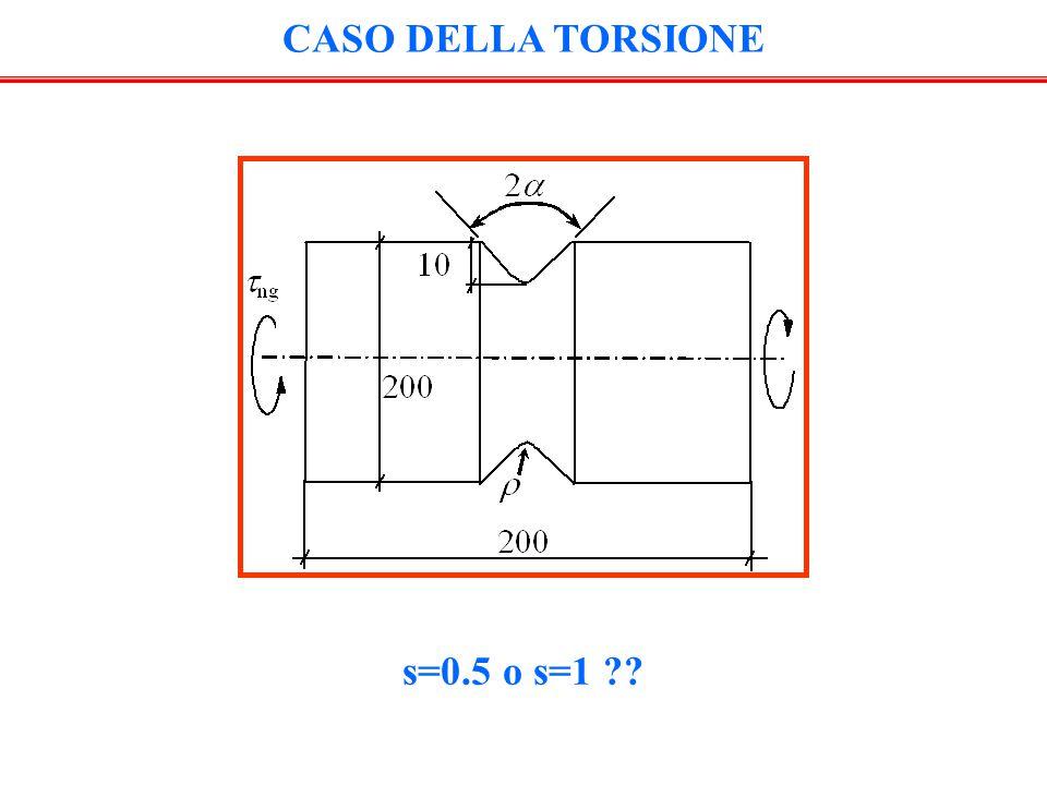 CASO DELLA TORSIONE s=0.5 o s=1