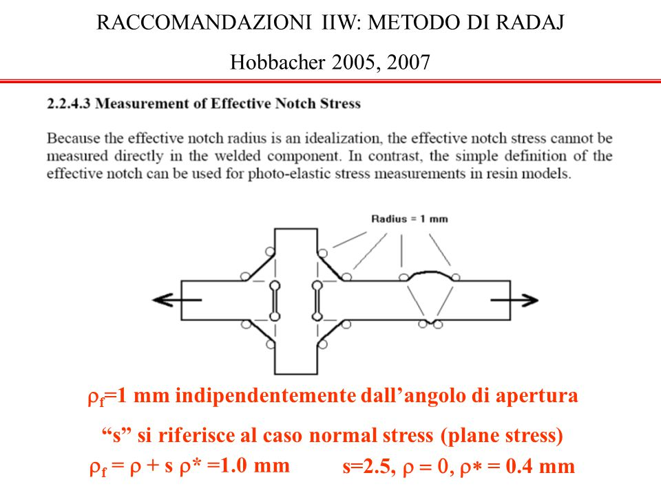 RACCOMANDAZIONI IIW: METODO DI RADAJ Hobbacher 2005, 2007