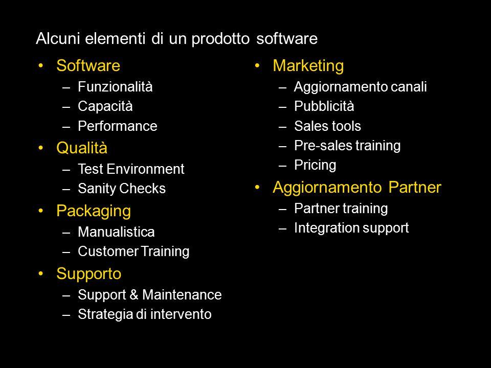 Alcuni elementi di un prodotto software