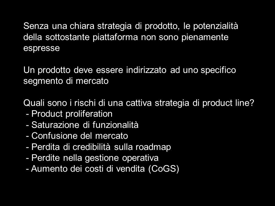 Senza una chiara strategia di prodotto, le potenzialità della sottostante piattaforma non sono pienamente espresse