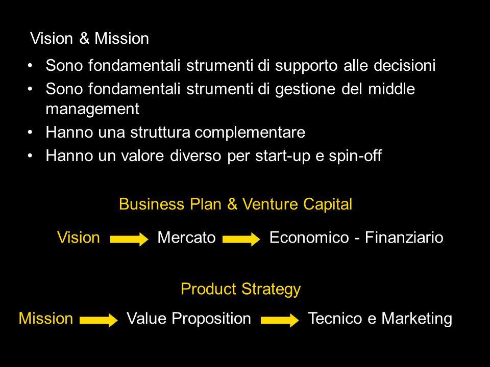 Vision & Mission Sono fondamentali strumenti di supporto alle decisioni. Sono fondamentali strumenti di gestione del middle management.