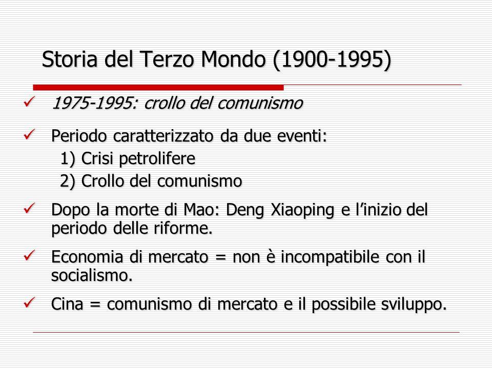 Storia del Terzo Mondo (1900-1995)