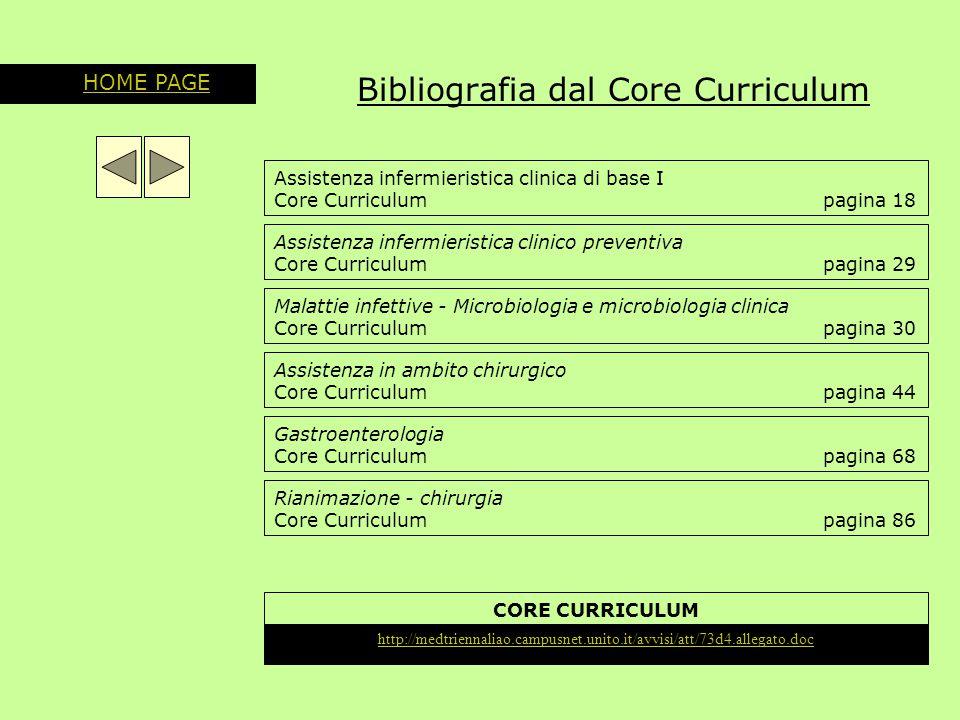 Bibliografia dal Core Curriculum