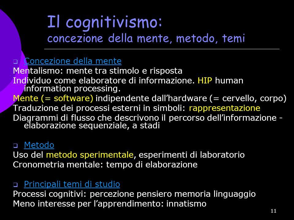 Il cognitivismo: concezione della mente, metodo, temi
