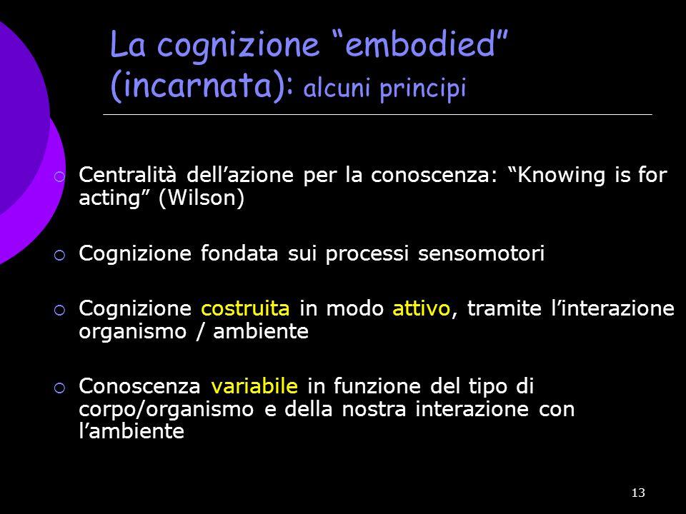 La cognizione embodied (incarnata): alcuni principi