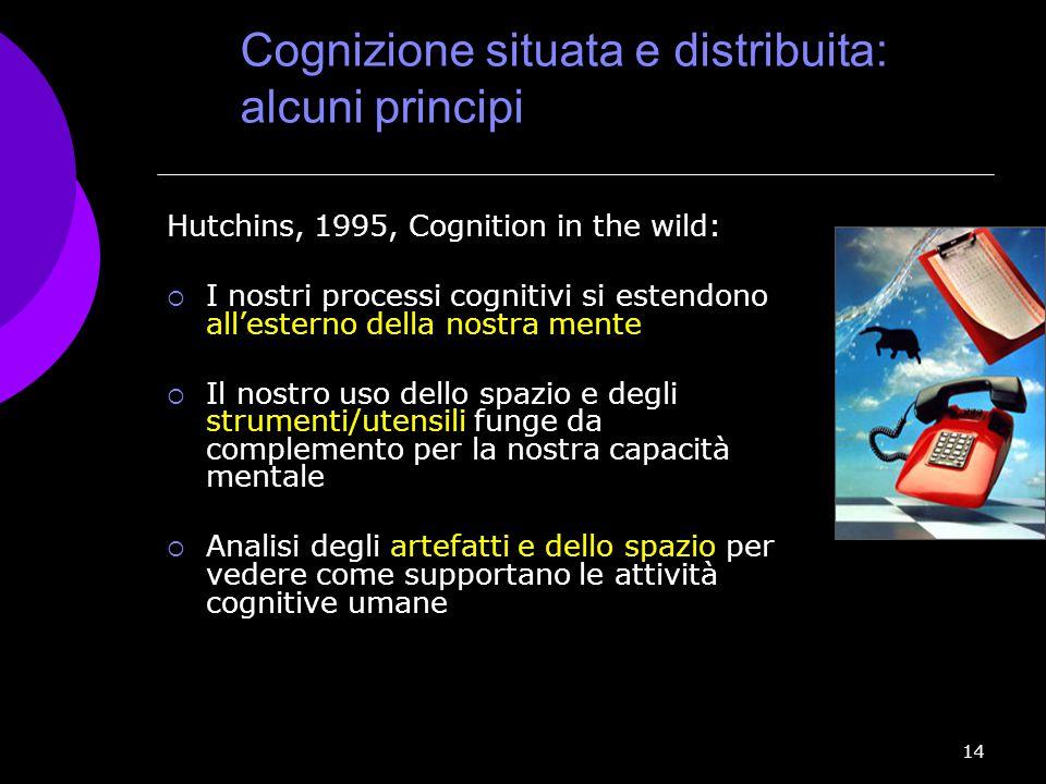 Cognizione situata e distribuita: alcuni principi