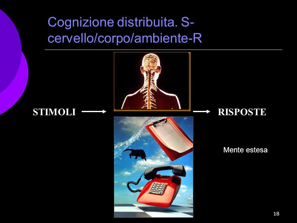 Cognizione distribuita. S-cervello/corpo/ambiente-R