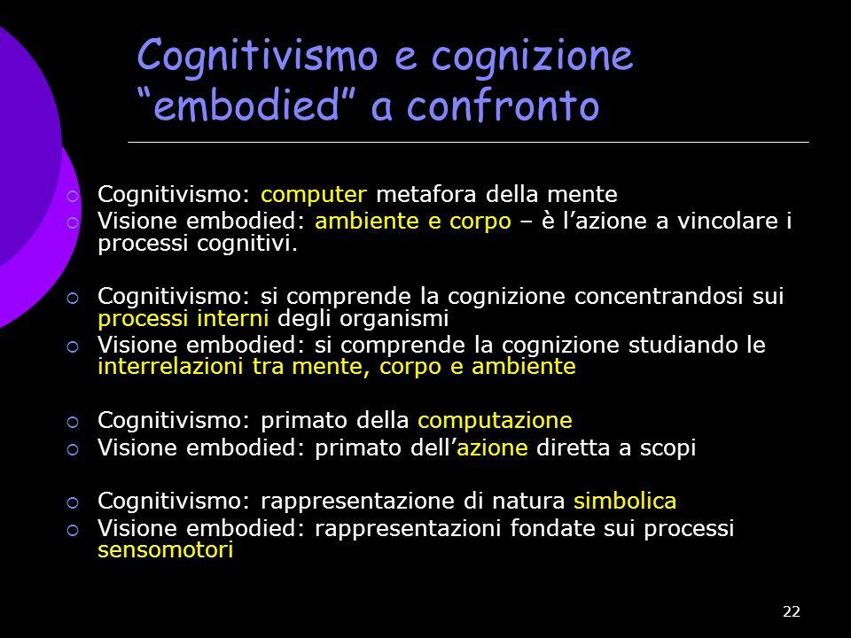 Cognitivismo e cognizione embodied a confronto