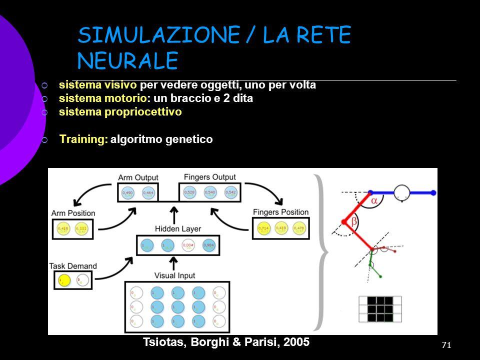 SIMULAZIONE / LA RETE NEURALE