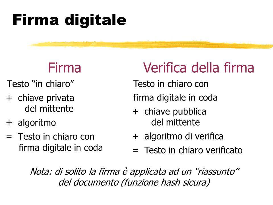 Firma digitale Firma Verifica della firma Testo in chiaro