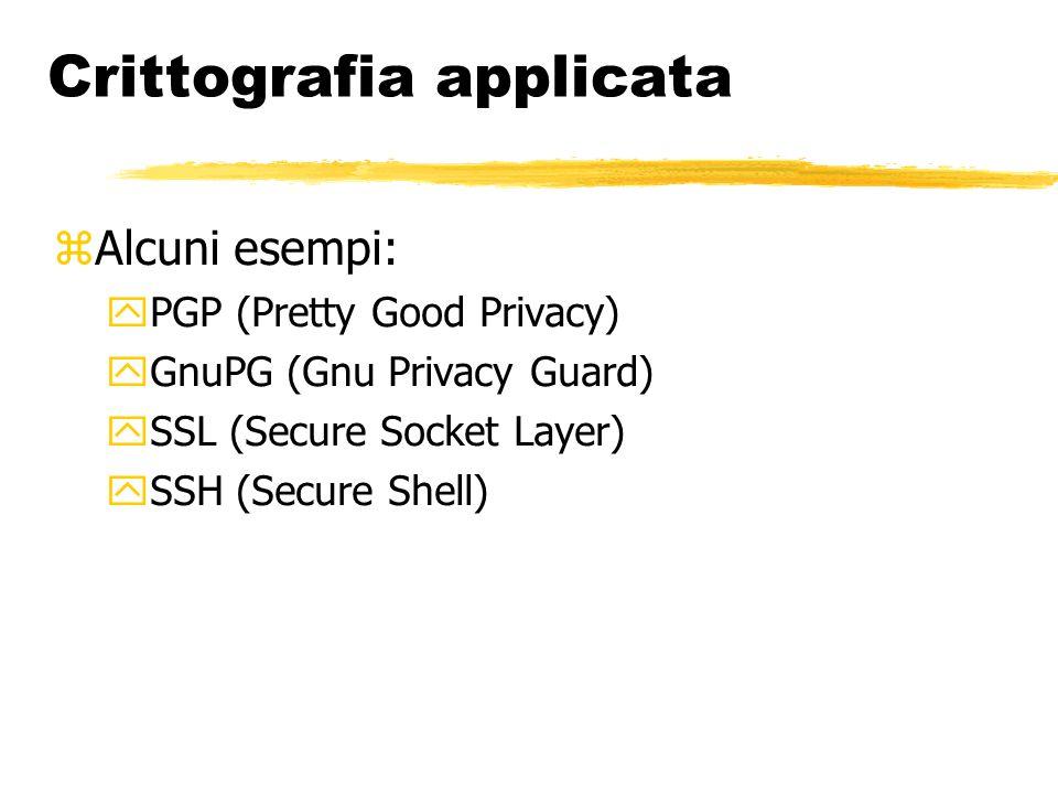 Crittografia applicata