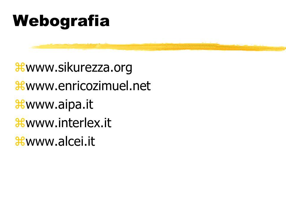 Webografia www.sikurezza.org www.enricozimuel.net www.aipa.it