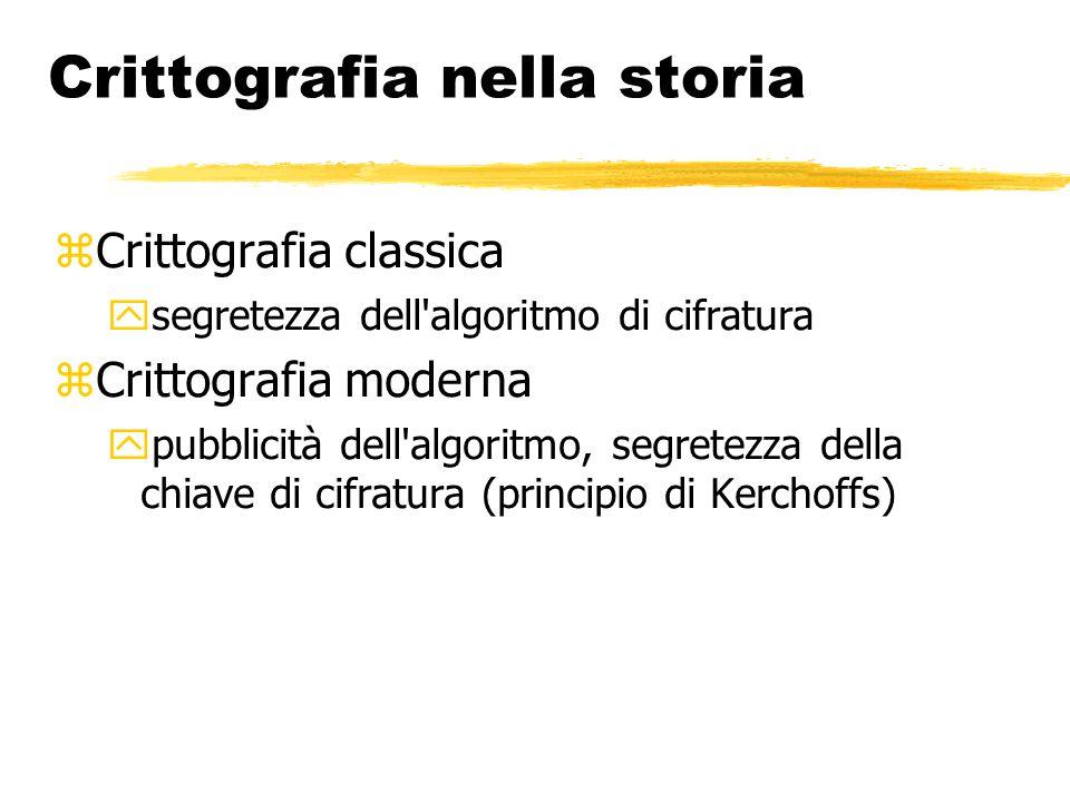 Crittografia nella storia