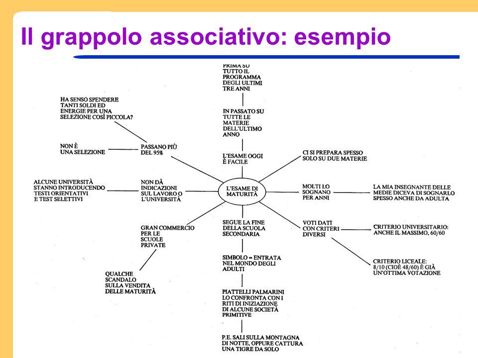 Il grappolo associativo: esempio