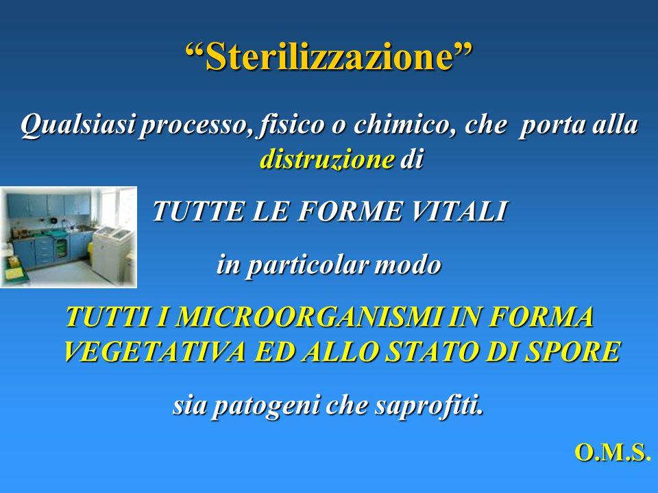 Sterilizzazione Qualsiasi processo, fisico o chimico, che porta alla distruzione di. TUTTE LE FORME VITALI.