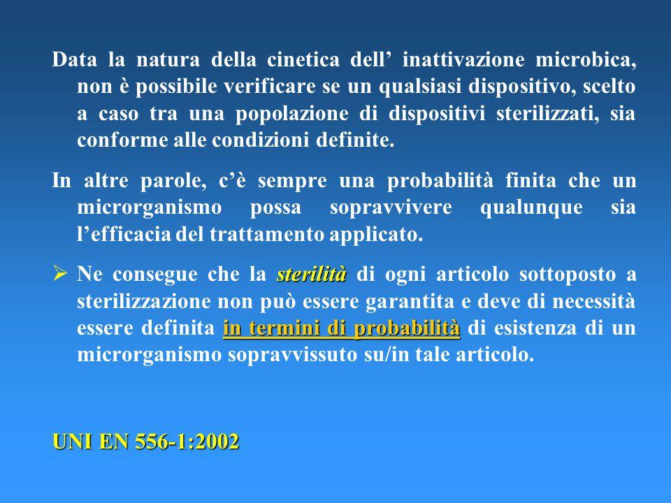Data la natura della cinetica dell' inattivazione microbica, non è possibile verificare se un qualsiasi dispositivo, scelto a caso tra una popolazione di dispositivi sterilizzati, sia conforme alle condizioni definite.