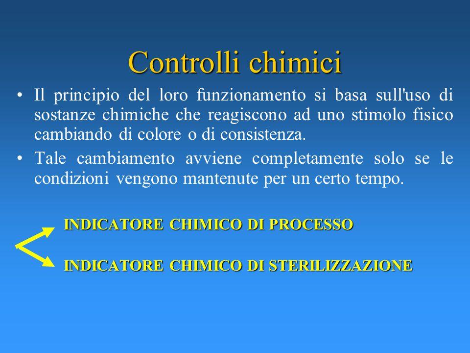 Controlli chimici