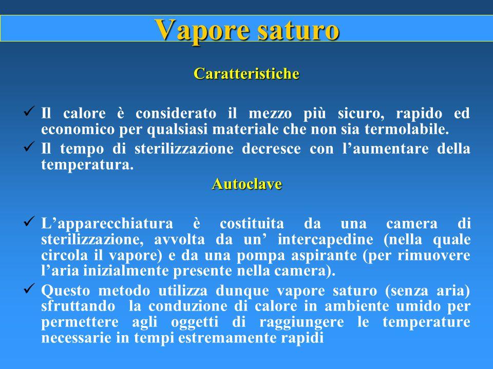 Vapore saturo Caratteristiche