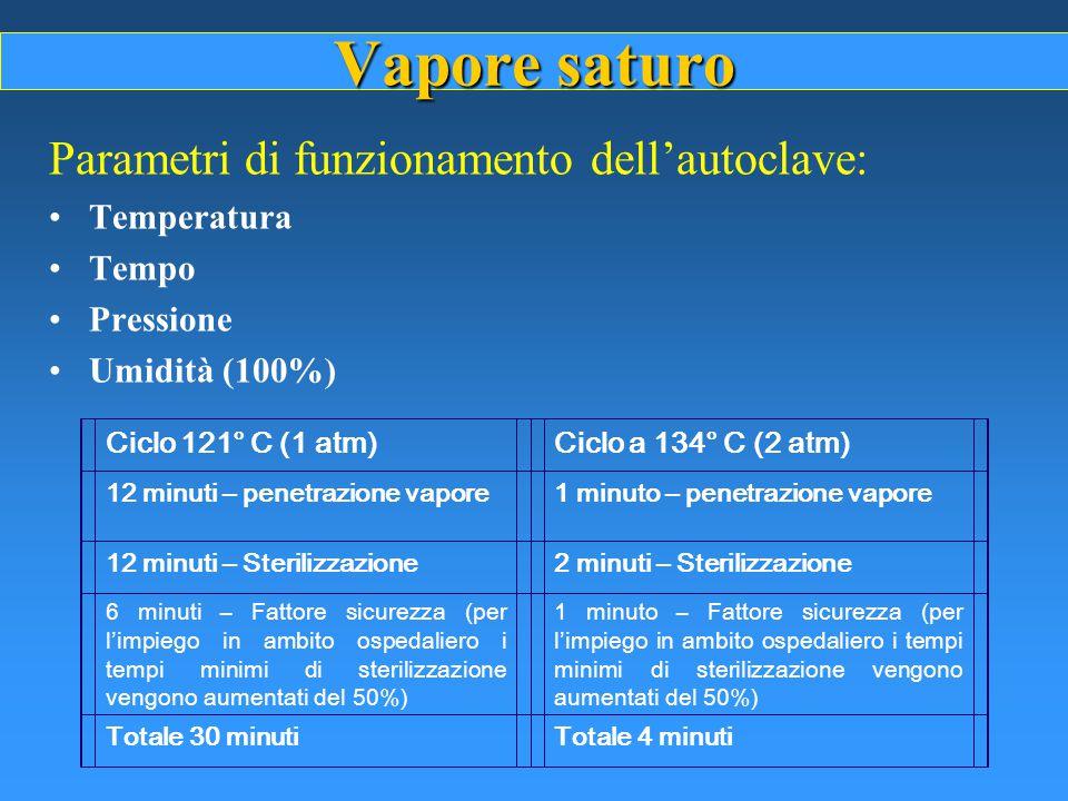 Vapore saturo Parametri di funzionamento dell'autoclave: Temperatura