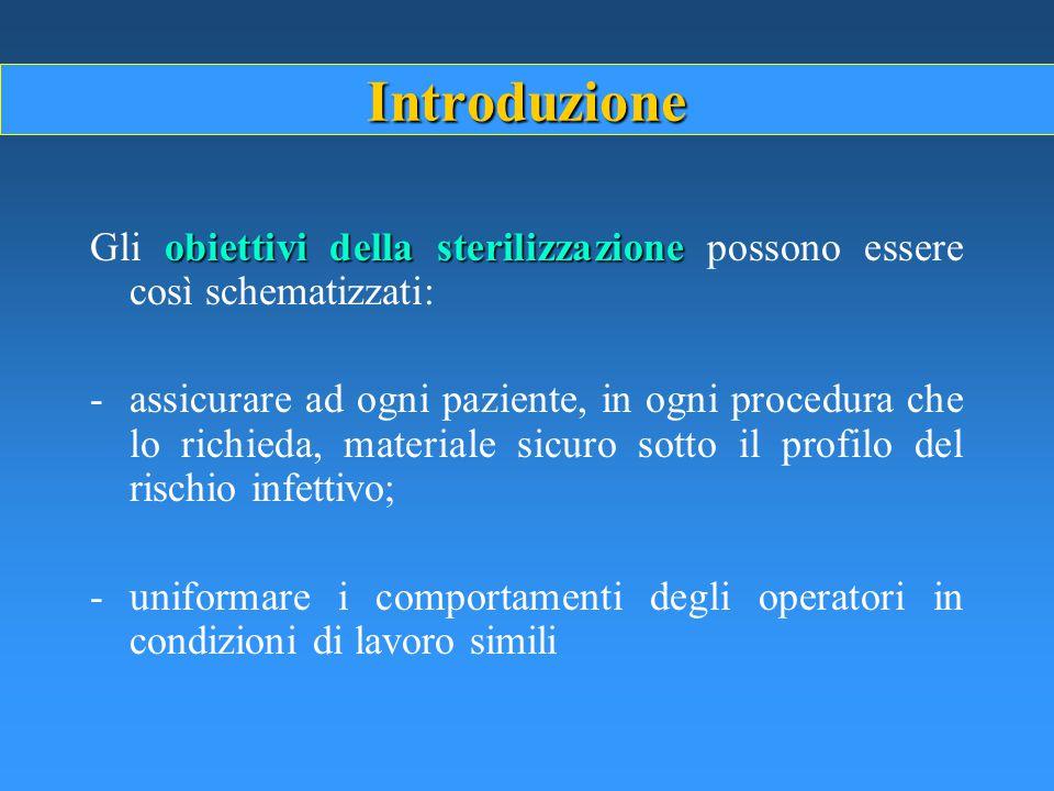 Introduzione Gli obiettivi della sterilizzazione possono essere così schematizzati: