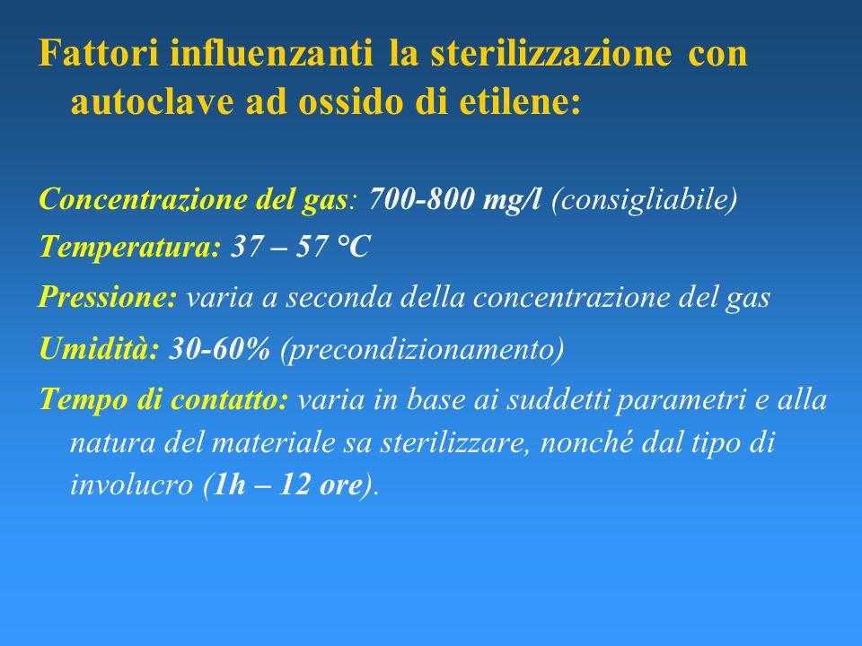 Fattori influenzanti la sterilizzazione con autoclave ad ossido di etilene: