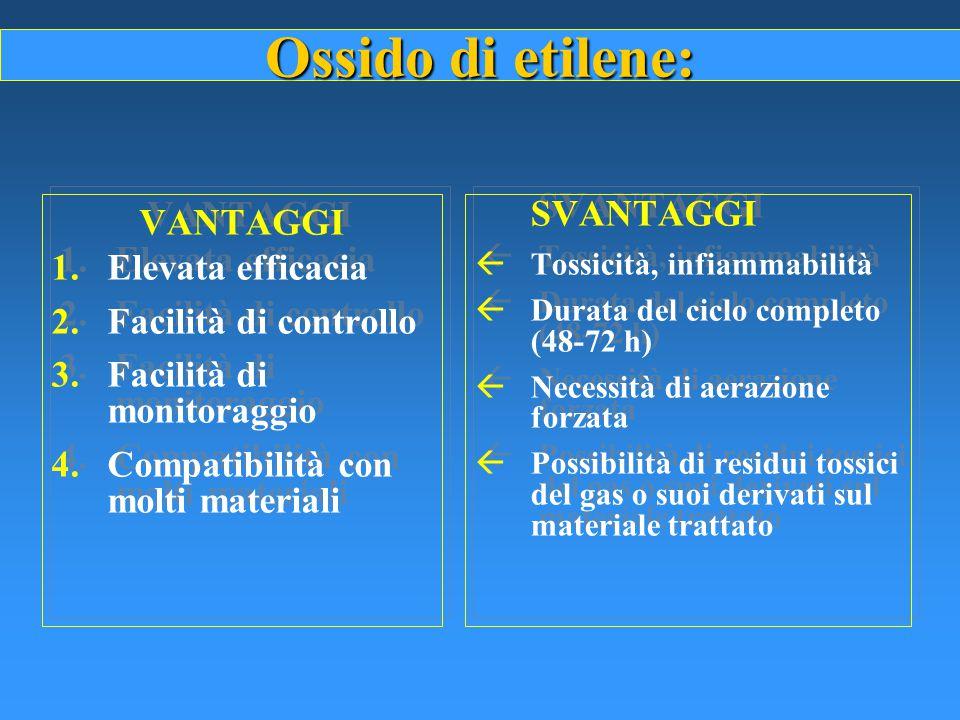 Ossido di etilene: VANTAGGI Elevata efficacia Facilità di controllo