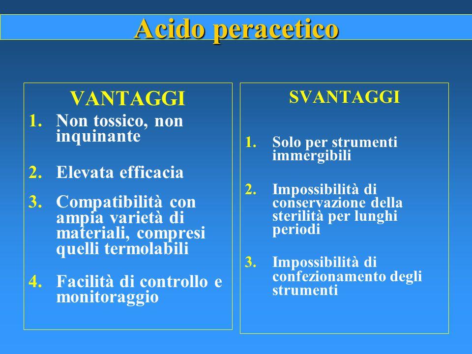 Acido peracetico VANTAGGI SVANTAGGI Non tossico, non inquinante