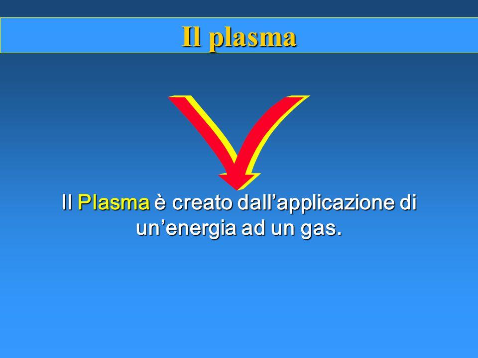 Il Plasma è creato dall'applicazione di un'energia ad un gas.