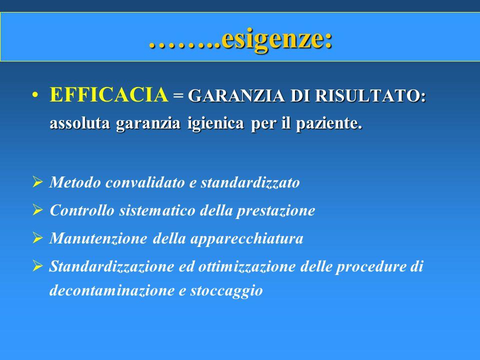 ……..esigenze: EFFICACIA = GARANZIA DI RISULTATO: assoluta garanzia igienica per il paziente. Metodo convalidato e standardizzato.