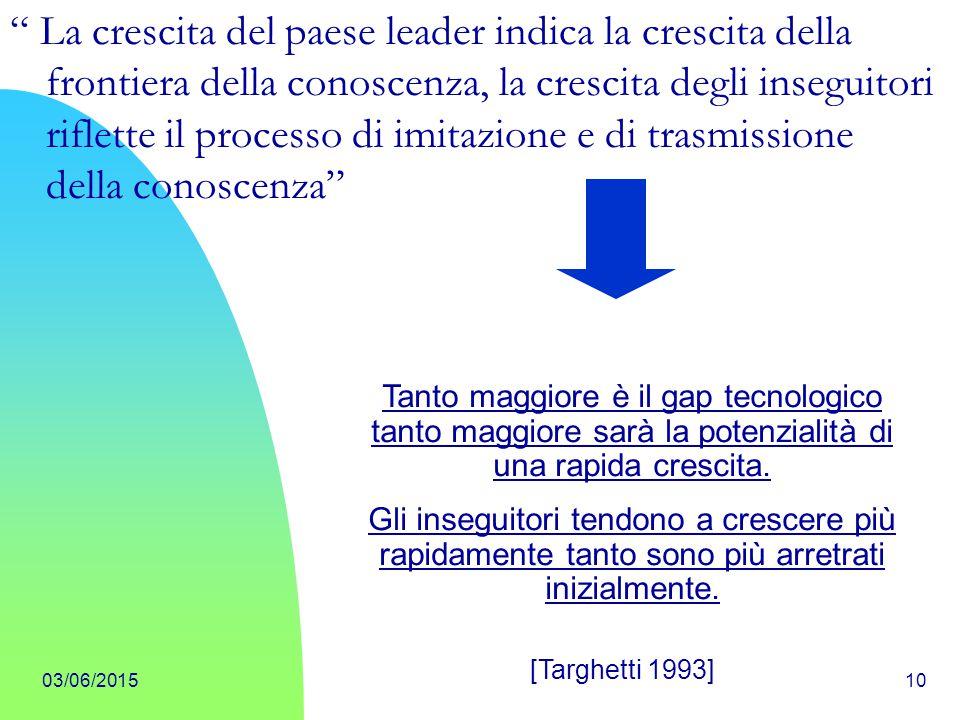 La crescita del paese leader indica la crescita della frontiera della conoscenza, la crescita degli inseguitori riflette il processo di imitazione e di trasmissione della conoscenza