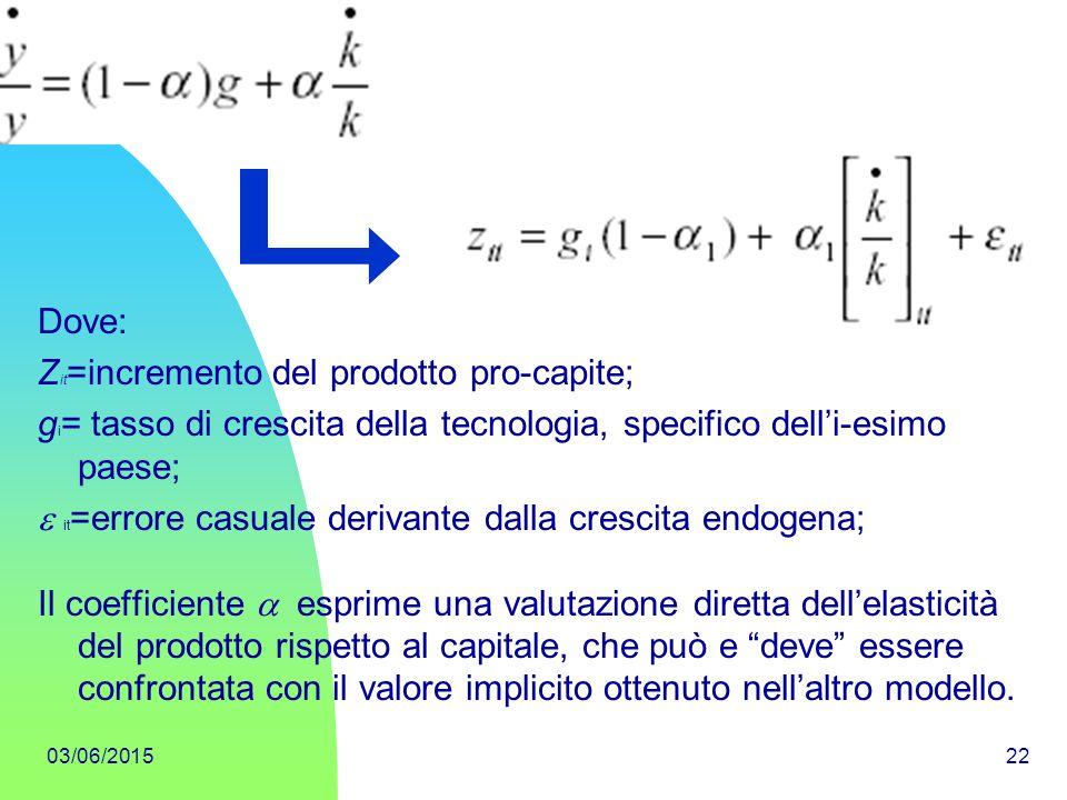 Zit=incremento del prodotto pro-capite;