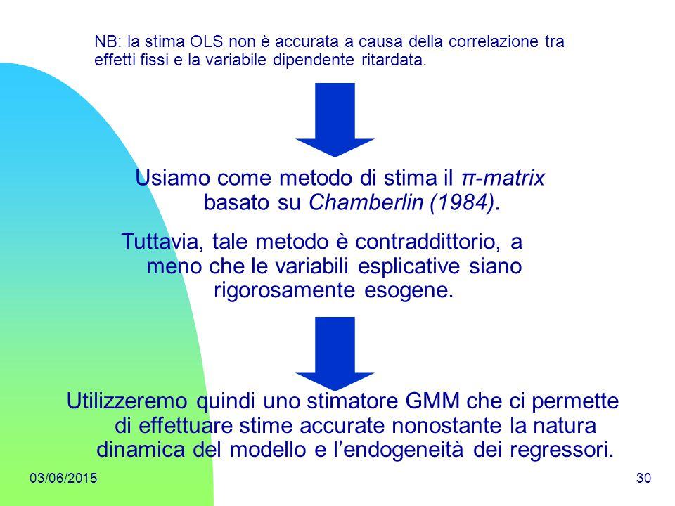 Usiamo come metodo di stima il π-matrix basato su Chamberlin (1984).