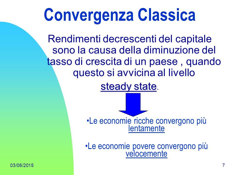 Convergenza Classica