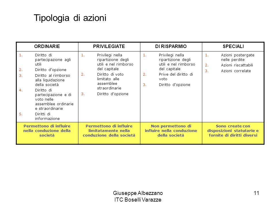 Tipologia di azioni Giuseppe Albezzano ITC Boselli Varazze ORDINARIE