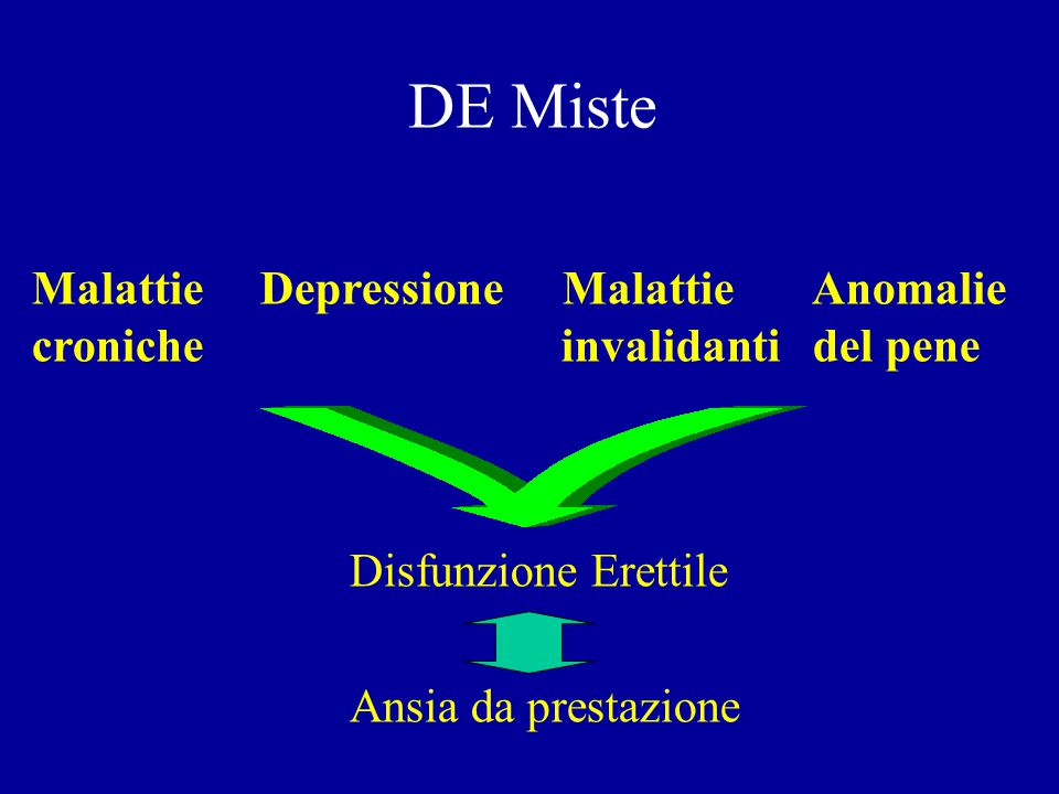 DE Miste Malattie Depressione Malattie Anomalie