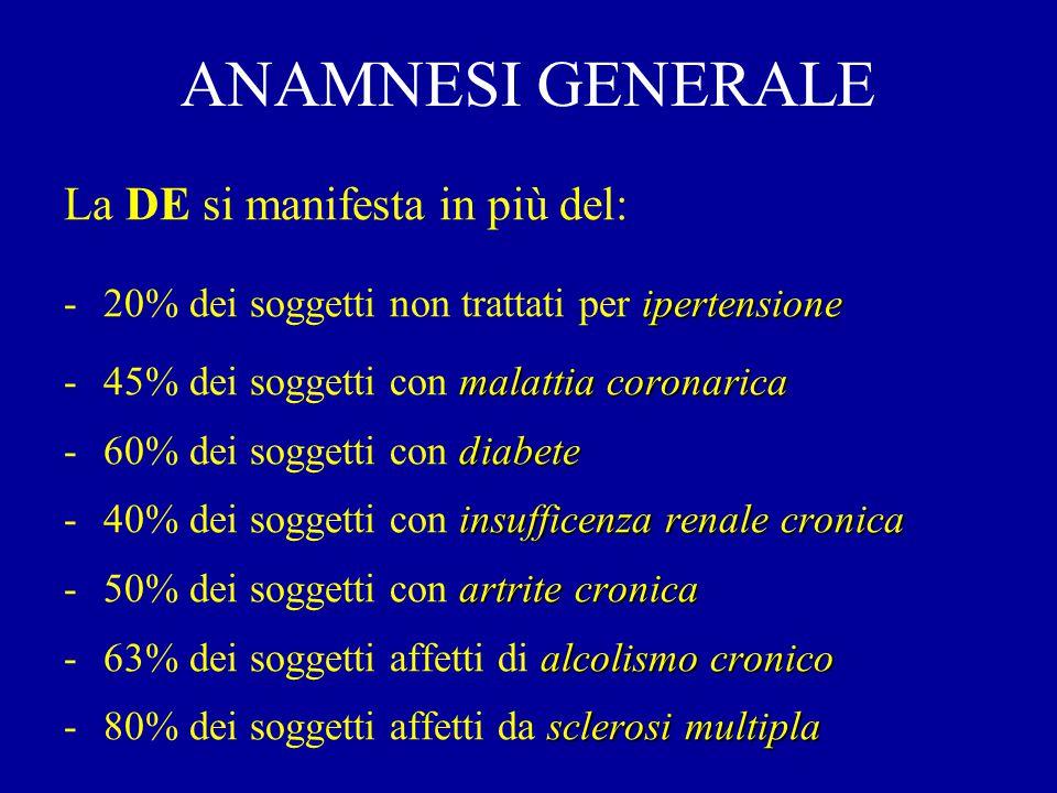 ANAMNESI GENERALE La DE si manifesta in più del: