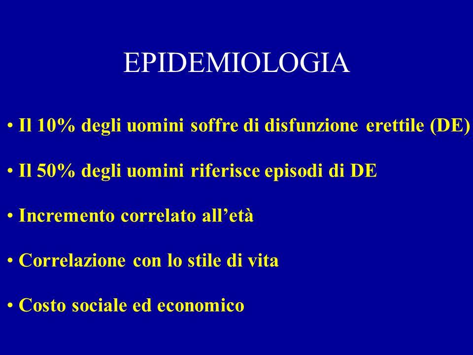 EPIDEMIOLOGIA Il 10% degli uomini soffre di disfunzione erettile (DE)