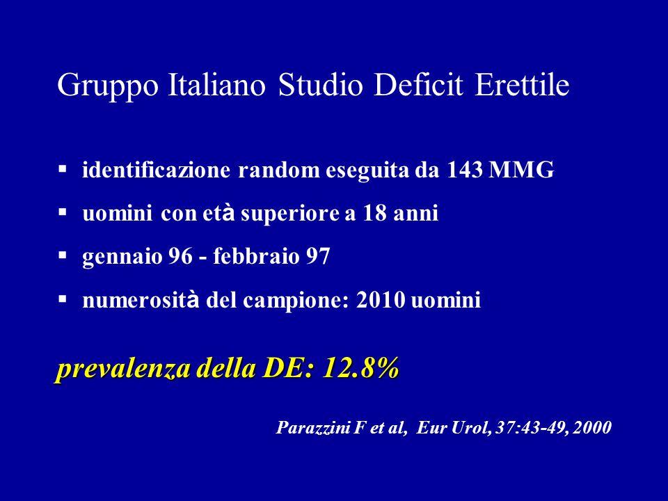 Gruppo Italiano Studio Deficit Erettile