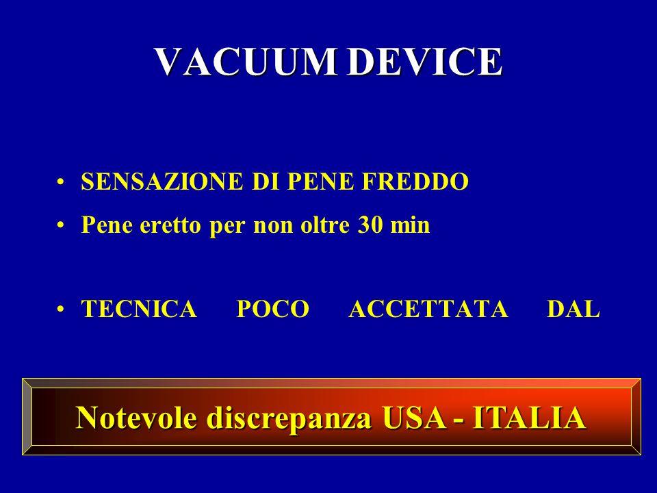 Notevole discrepanza USA - ITALIA