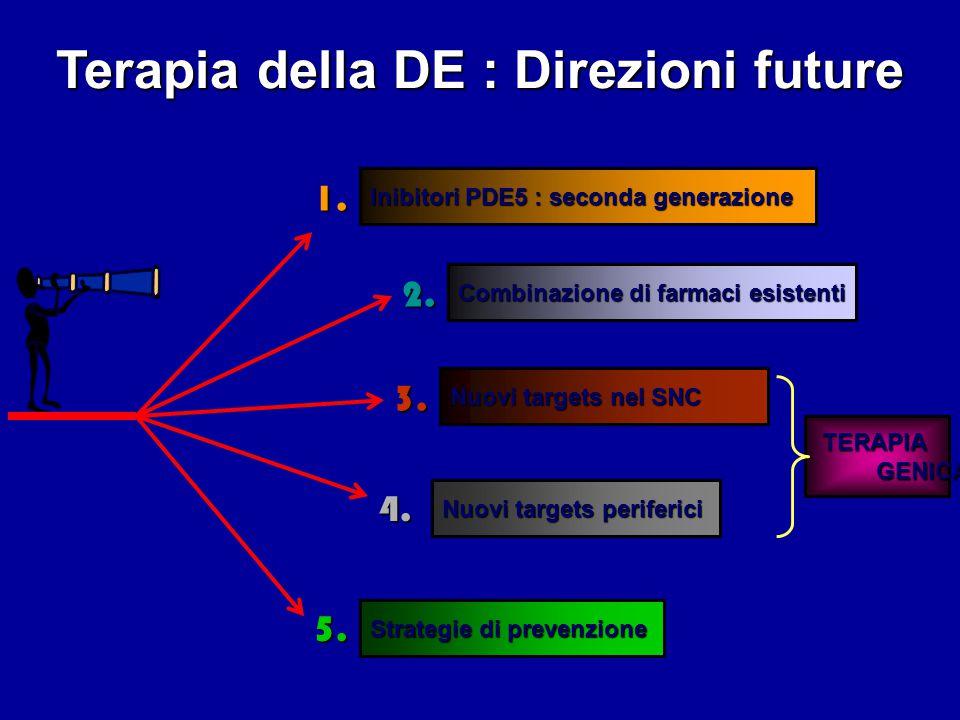 Terapia della DE : Direzioni future