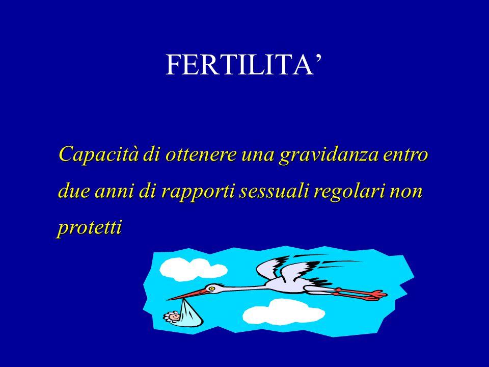FERTILITA' Capacità di ottenere una gravidanza entro