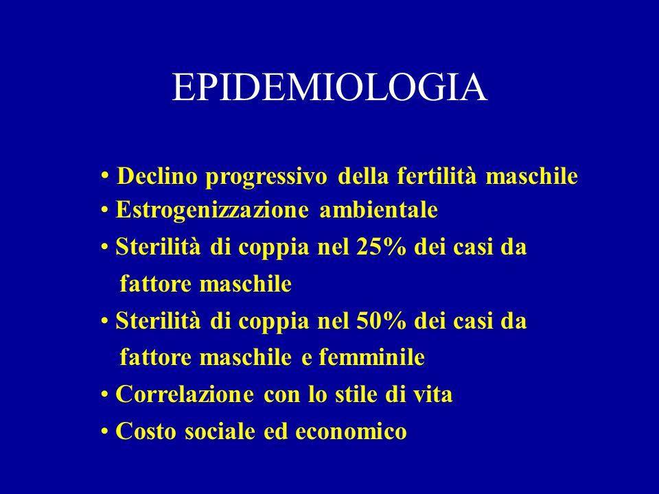 EPIDEMIOLOGIA Declino progressivo della fertilità maschile