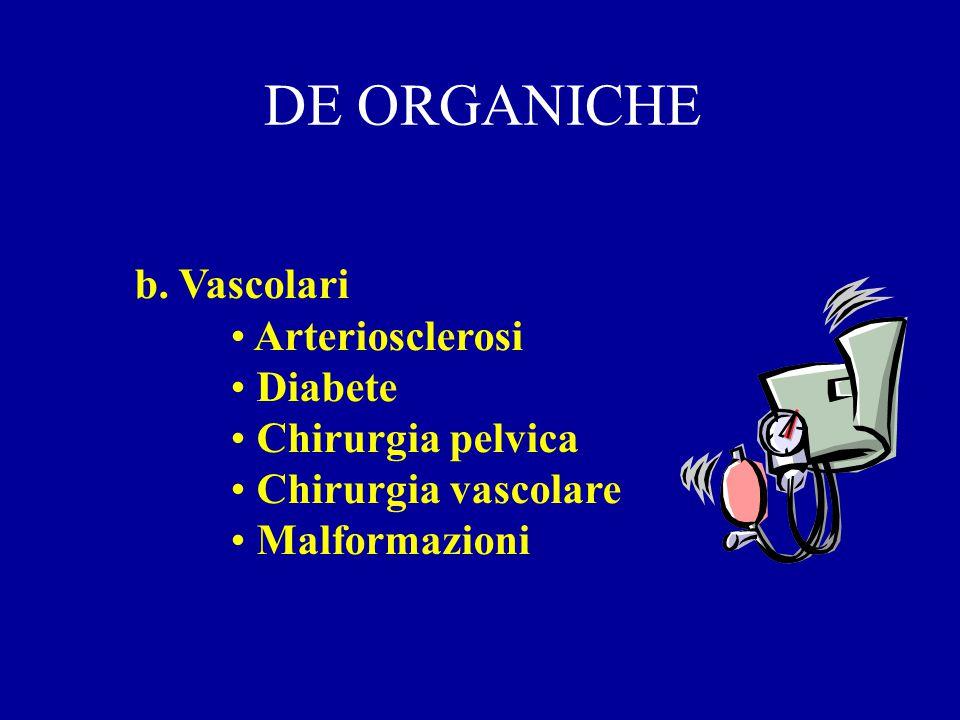 DE ORGANICHE b. Vascolari Arteriosclerosi Diabete Chirurgia pelvica