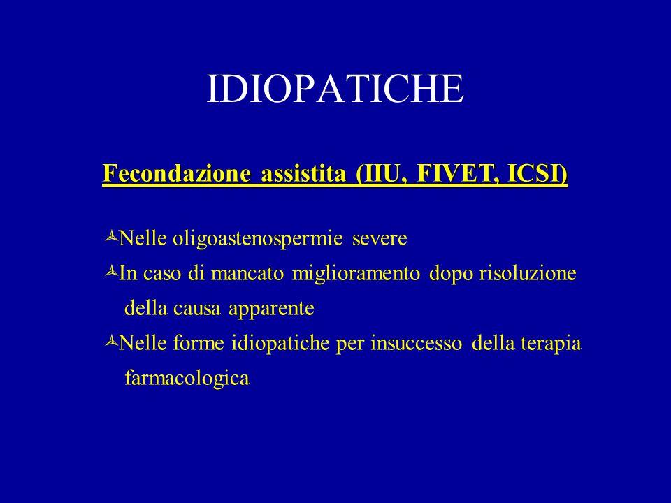 IDIOPATICHE Fecondazione assistita (IIU, FIVET, ICSI)