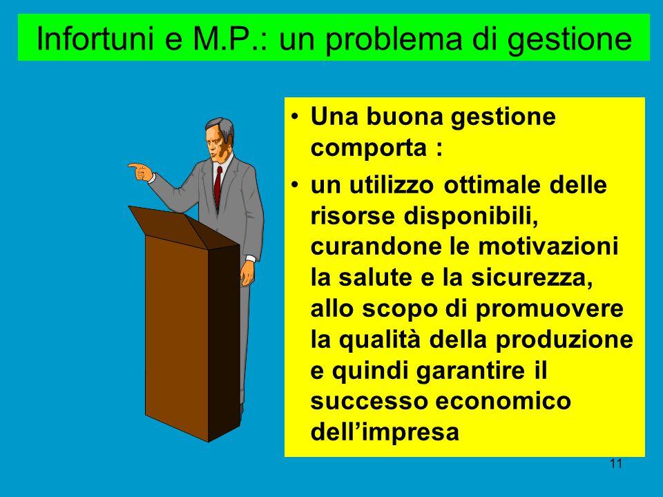 Infortuni e M.P.: un problema di gestione