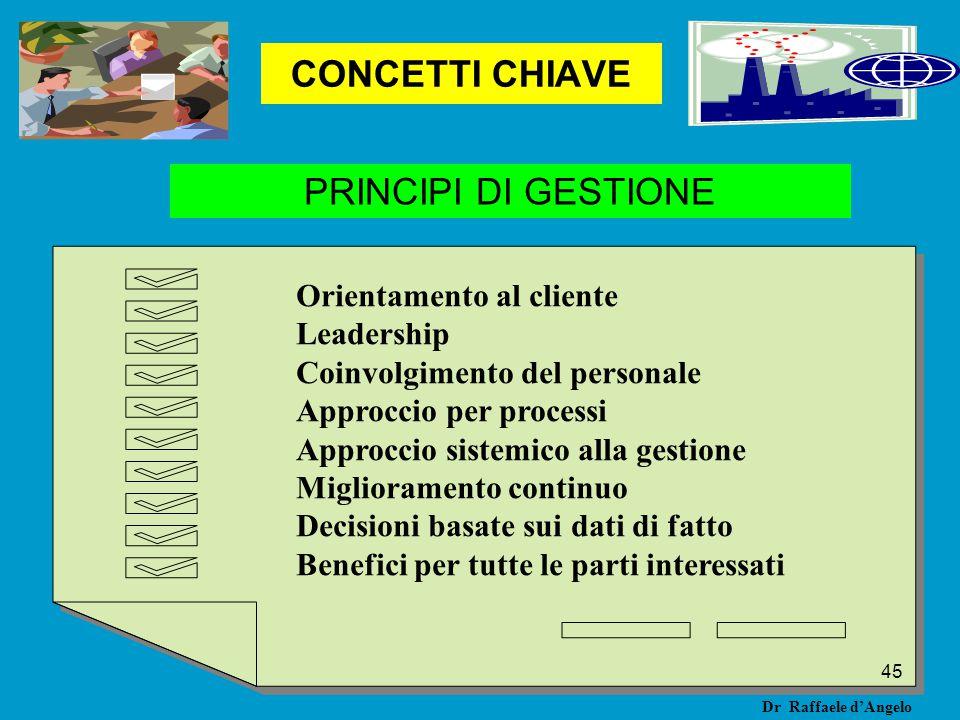 CONCETTI CHIAVE PRINCIPI DI GESTIONE Orientamento al cliente