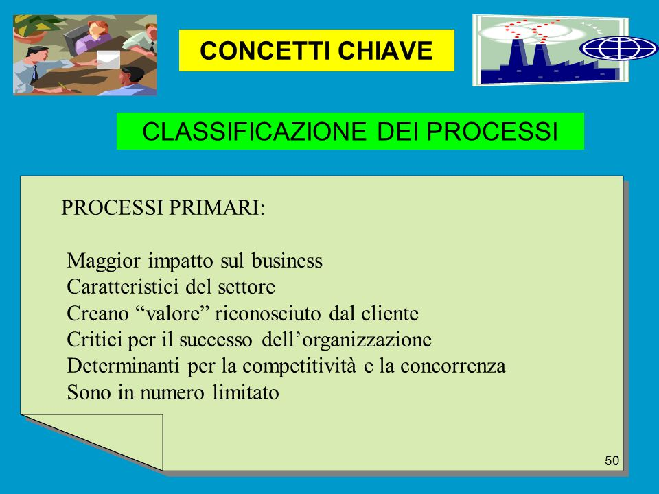 CLASSIFICAZIONE DEI PROCESSI